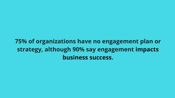 Employee Engagement Stat
